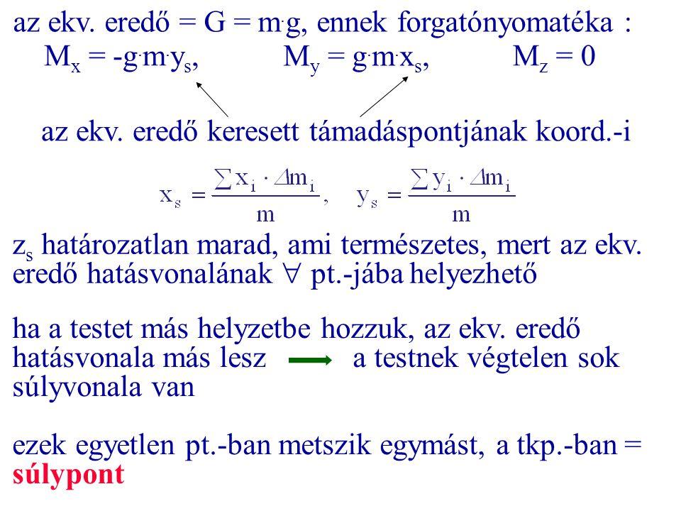 az ekv. eredő = G = m. g, ennek forgatónyomatéka : M x = -g. m. y s, M y = g. m. x s, M z = 0 az ekv. eredő keresett támadáspontjának koord.-i z s hat