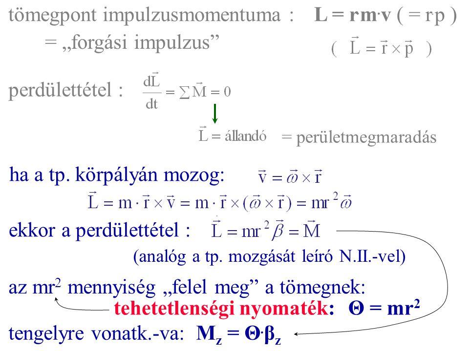 """tömegpont impulzusmomentuma :L = r. m. v ( = r. p ) = """"forgási impulzus"""" perdülettétel : ha a tp. körpályán mozog: ekkor a perdülettétel : (analóg a t"""