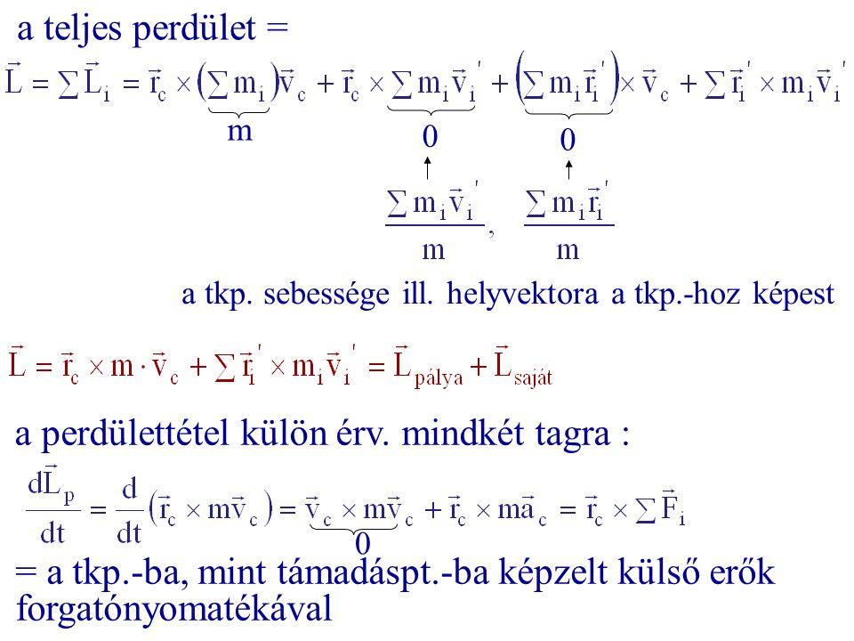a teljes perdület = m 0 0 a tkp. sebessége ill. helyvektora a tkp.-hoz képest a perdülettétel külön érv. mindkét tagra : = a tkp.-ba, mint támadáspt.-