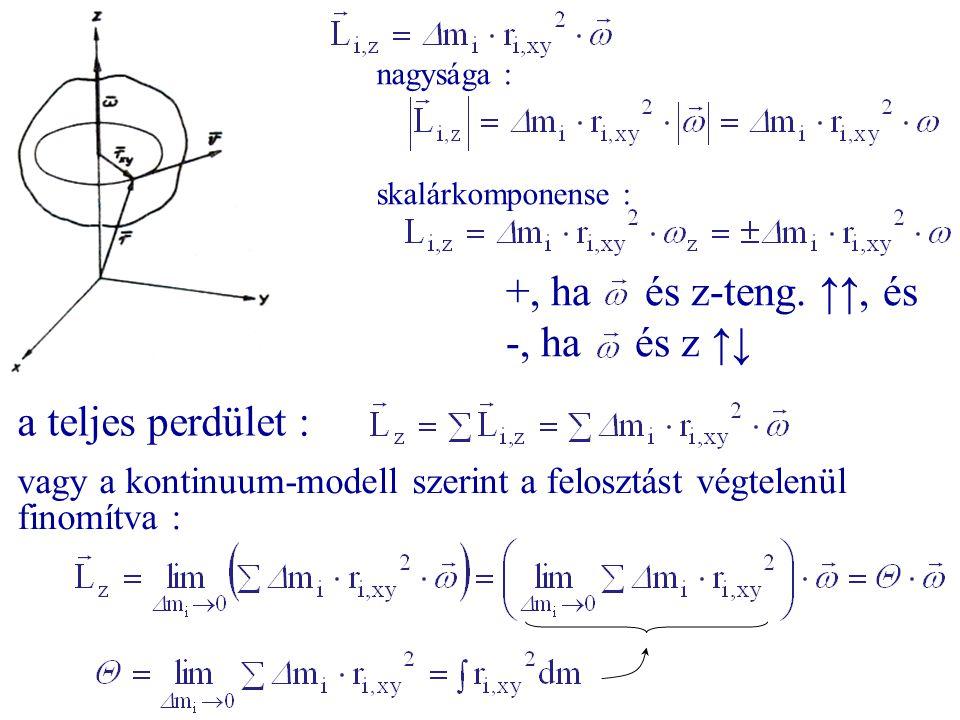 +, ha és z-teng. ↑↑, és -, ha és z ↑↓ a teljes perdület : vagy a kontinuum-modell szerint a felosztást végtelenül finomítva : nagysága : skalárkompone