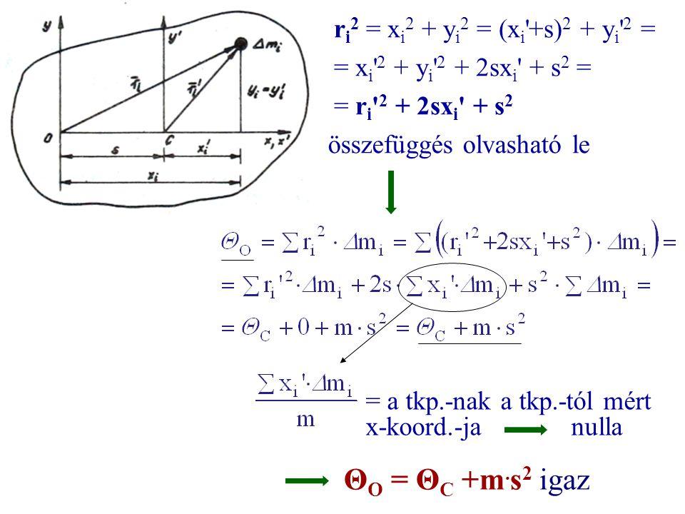 r i 2 = x i 2 + y i 2 = (x i '+s) 2 + y i ' 2 = = x i ' 2 + y i ' 2 + 2sx i ' + s 2 = = r i ' 2 + 2sx i ' + s 2 összefüggés olvasható le = a tkp.-nak