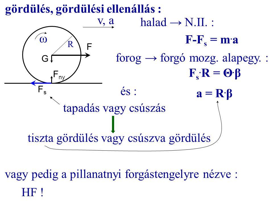 gördülés, gördülési ellenállás : F FsFs G F ny v, a ω halad → N.II. : F-F s = m. a forog → forgó mozg. alapegy. : tapadás vagy csúszás tiszta gördülés