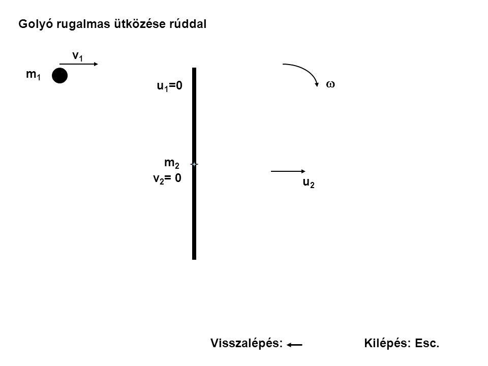 Golyó rugalmas ütközése rúddal m1m1 v1v1 m2m2 v 2 = 0  u2u2 u 1 =0 Visszalépés:Kilépés: Esc.