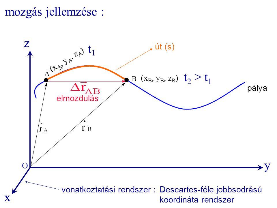 A B pálya (x A, y A, z A ) (x B, y B, z B ) elmozdulás út (s) y x z O vonatkoztatási rendszer :Descartes-féle jobbsodrású koordináta rendszer mozgás j