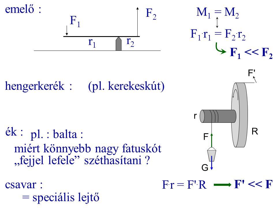 F1F1 F2F2 r1r1 r2r2 emelő : M 1 = M 2 F 1. r 1 = F 2. r 2 hengerkerék :(pl. kerekeskút) F'F' F G r R F. r = F'. R F' << F F 1 << F 2 ék : pl. : balta
