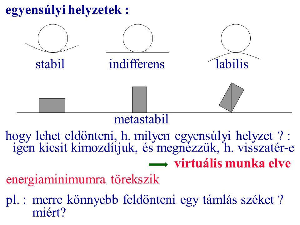egyensúlyi helyzetek : stabil indifferenslabilis hogy lehet eldönteni, h. milyen egyensúlyi helyzet ? : igen kicsit kimozdítjuk, és megnézzük, h. viss