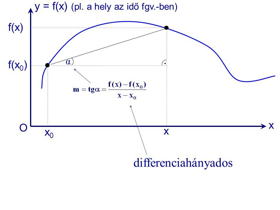x y = f(x) (pl. a hely az idő fgv.-ben) O x x0x0 f(x 0 ) f(x) α differenciahányados