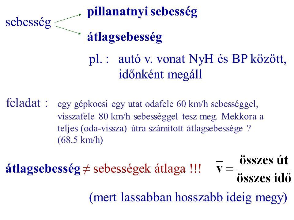 sebesség pillanatnyi sebesség átlagsebesség pl. :autó v. vonat NyH és BP között, időnként megáll feladat : egy gépkocsi egy utat odafele 60 km/h sebes