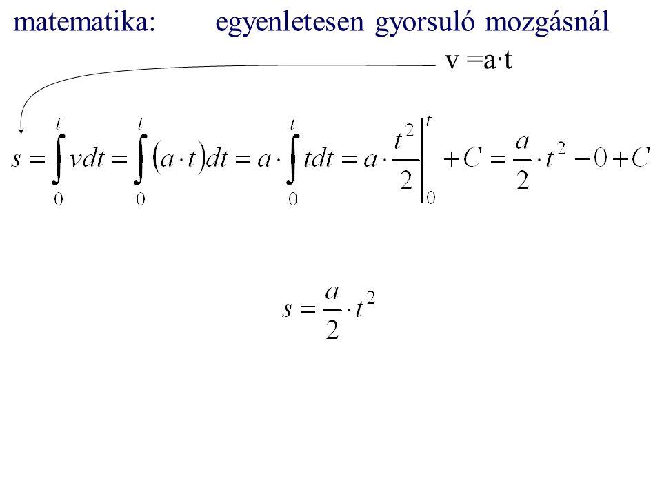 v =a·t matematika:egyenletesen gyorsuló mozgásnál