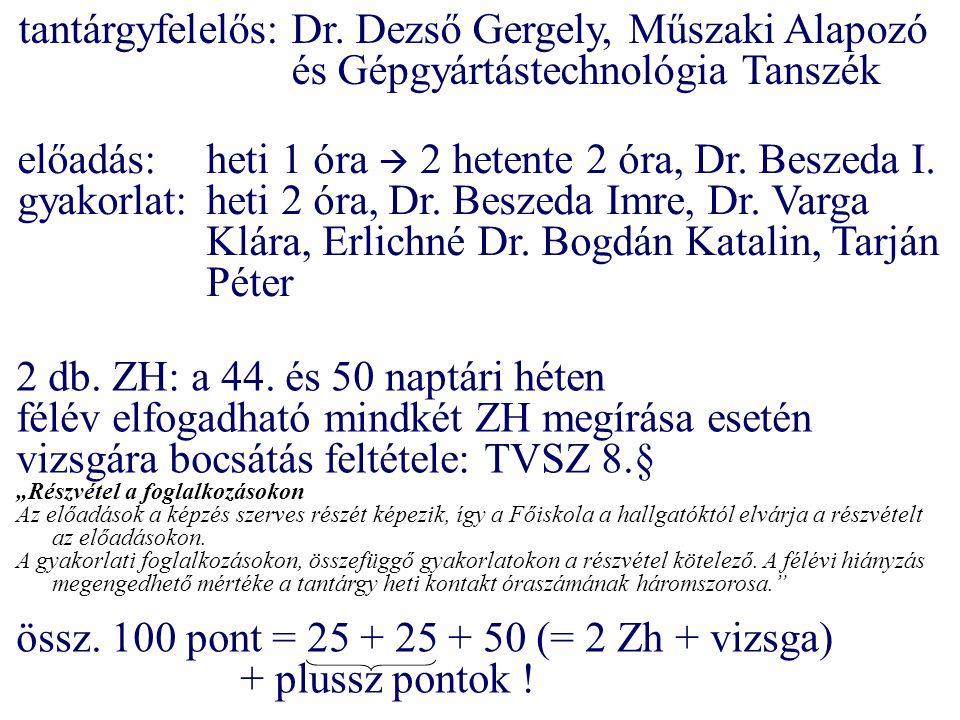 tantárgyfelelős:Dr. Dezső Gergely, Műszaki Alapozó és Gépgyártástechnológia Tanszék előadás: heti 1 óra  2 hetente 2 óra, Dr. Beszeda I. gyakorlat:he