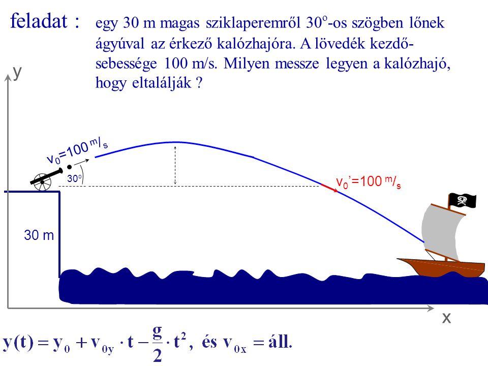 feladat : egy 30 m magas sziklaperemről 30 o -os szögben lőnek ágyúval az érkező kalózhajóra. A lövedék kezdő- sebessége 100 m/s. Milyen messze legyen