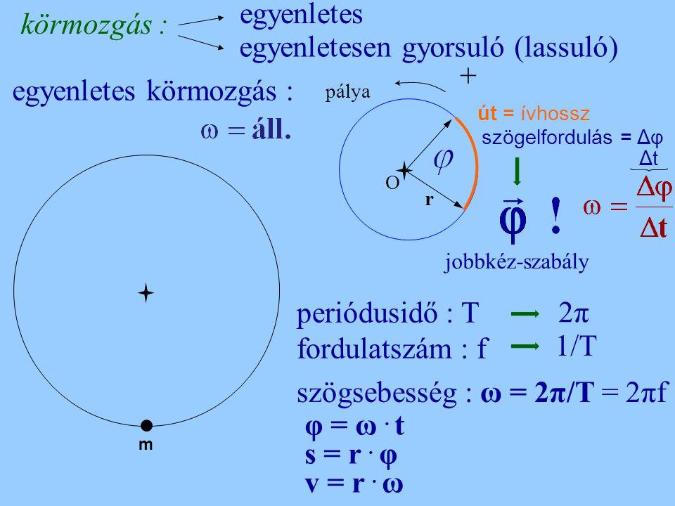 körmozgás : egyenletes egyenletesen gyorsuló (lassuló) r m pálya O r út = ívhossz szögelfordulás = Δφ periódusidő : T fordulatszám : f 2π2π 1/T egyenl