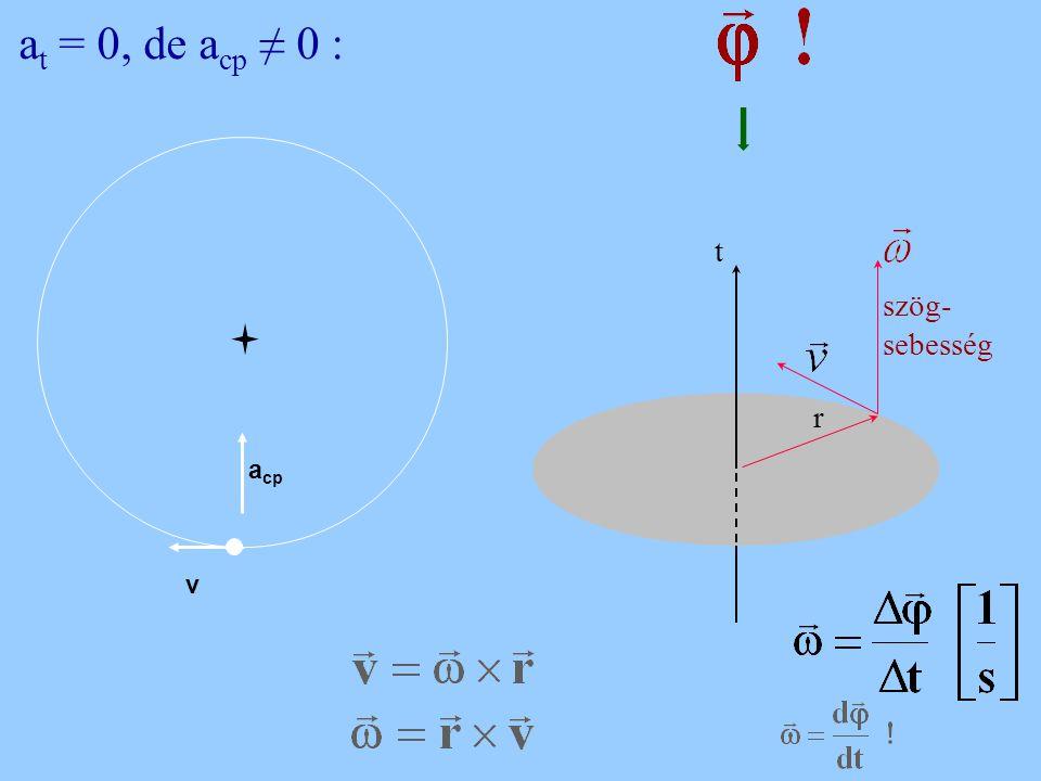 v a cp r t szög- sebesség a t = 0, de a cp ≠ 0 :
