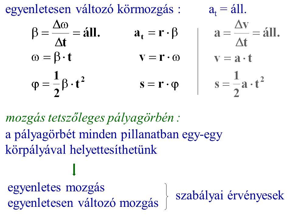 egyenletesen változó körmozgás :a t = áll. mozgás tetszőleges pályagörbén : a pályagörbét minden pillanatban egy-egy körpályával helyettesíthetünk egy