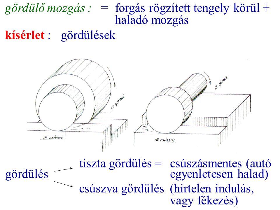 gördülés tiszta gördülés =csúszásmentes (autó egyenletesen halad) csúszva gördülés(hirtelen indulás, vagy fékezés) kísérlet : gördülések gördülő mozgá