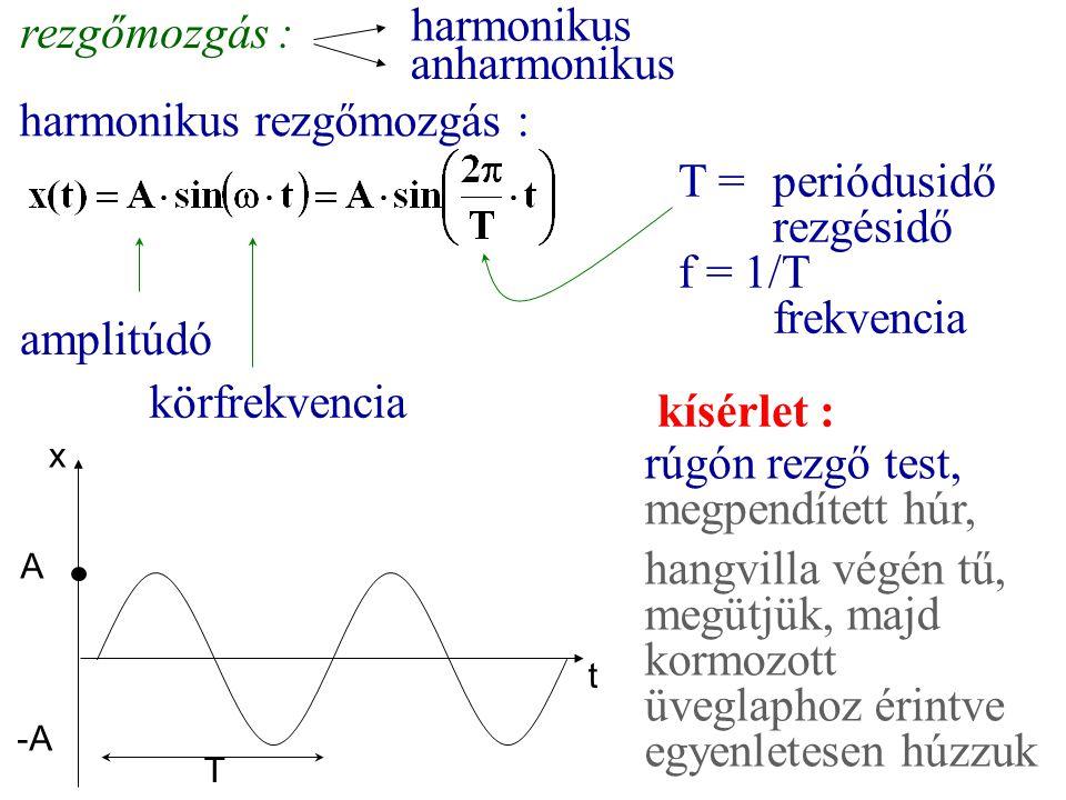 rezgőmozgás : harmonikus rezgőmozgás : x kísérlet : rúgón rezgő test, megpendített húr, hangvilla végén tű, megütjük, majd kormozott üveglaphoz érintv