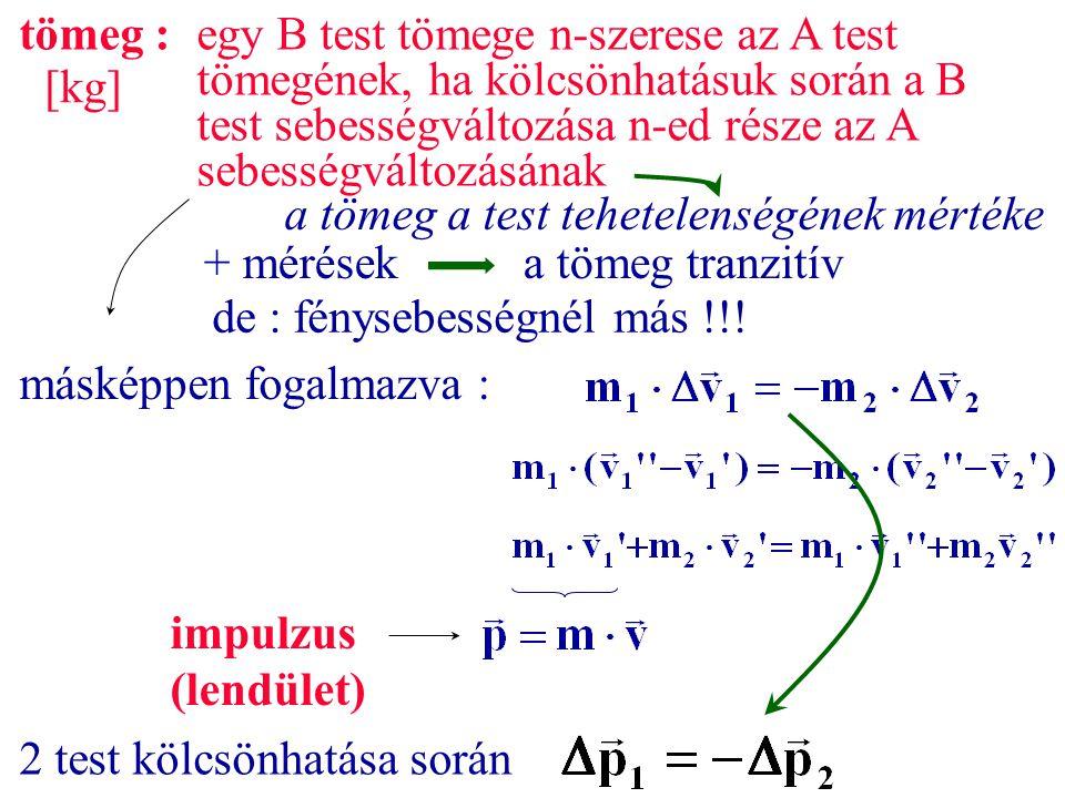 tömeg :egy B test tömege n-szerese az A test tömegének, ha kölcsönhatásuk során a B test sebességváltozása n-ed része az A sebességváltozásának a töme