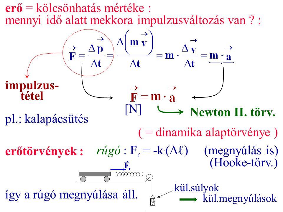 erő = kölcsönhatás mértéke : mennyi idő alatt mekkora impulzusváltozás van ? : Newton II. törv. ( = dinamika alaptörvénye ) [N] erőtörvények : rúgó :