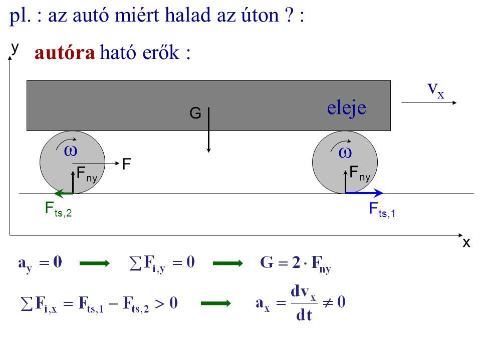 pl. : az autó miért halad az úton ? : F ts,1 G F ny vxvx ω autóra ható erők : eleje x y F F ts,2 ω