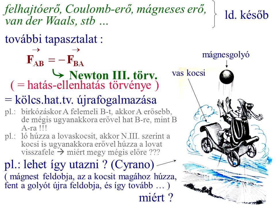 felhajtóerő, Coulomb-erő, mágneses erő, van der Waals, stb … ld. későb további tapasztalat : Newton III. törv. ( = hatás-ellenhatás törvénye ) pl.: le