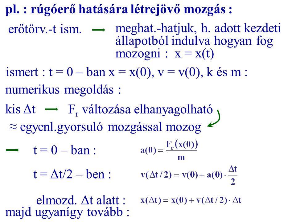 pl. : rúgóerő hatására létrejövő mozgás : erőtörv.-t ism. meghat.-hatjuk, h. adott kezdeti állapotból indulva hogyan fog mozogni :x = x(t) kis Δt F r
