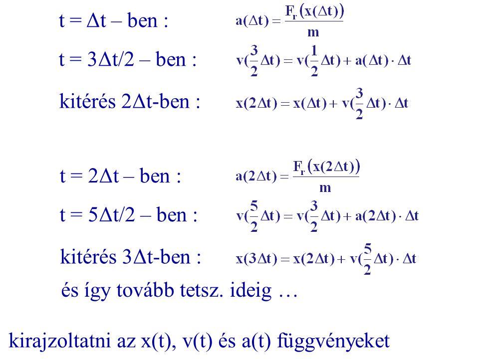 t = Δt – ben : t = 3Δt/2 – ben : kitérés 2Δt-ben : t = 2Δt – ben : t = 5Δt/2 – ben : kitérés 3Δt-ben : és így tovább tetsz. ideig … kirajzoltatni az x