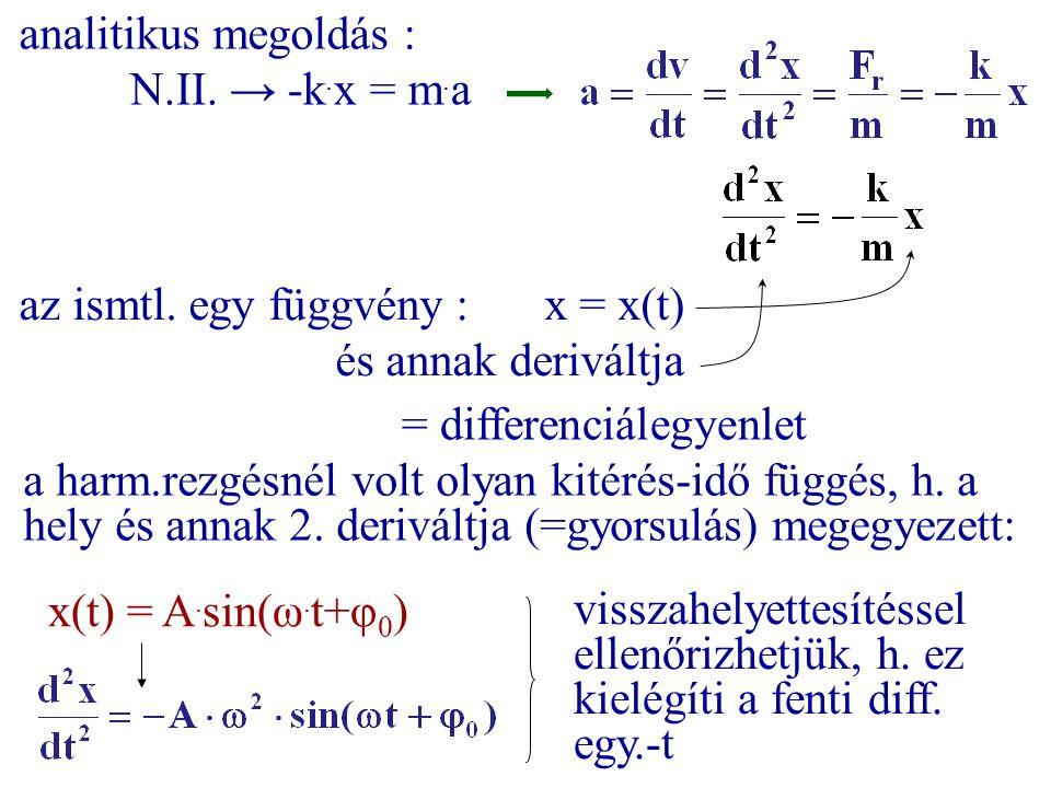 analitikus megoldás : N.II. → -k. x = m. a az ismtl. egy függvény :x = x(t) és annak deriváltja = differenciálegyenlet a harm.rezgésnél volt olyan kit