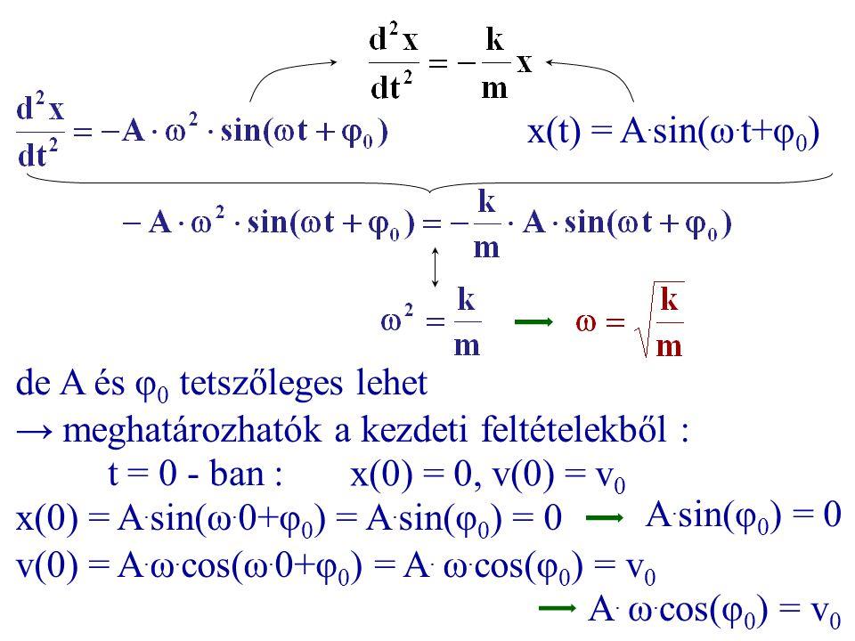 x(t) = A. sin(ω. t+φ 0 ) de A és φ 0 tetszőleges lehet → meghatározhatók a kezdeti feltételekből : t = 0 - ban : x(0) = 0, v(0) = v 0 x(0) = A. sin(ω.