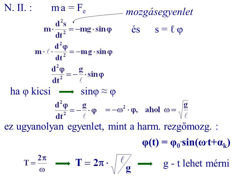 N. II. :m. a = F e éss = ℓ. φ ha φ kicsisinφ ≈ φ ez ugyanolyan egyenlet, mint a harm. rezgőmozg. : φ(t) = φ 0. sin(ω. t+α k ) g - t lehet mérni mozgás