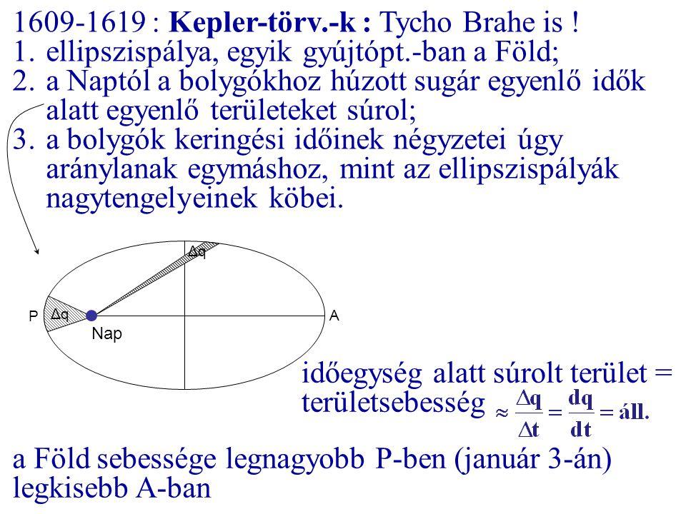 1609-1619 : Kepler-törv.-k : Tycho Brahe is ! 1. ellipszispálya, egyik gyújtópt.-ban a Föld; 2. a Naptól a bolygókhoz húzott sugár egyenlő idők alatt
