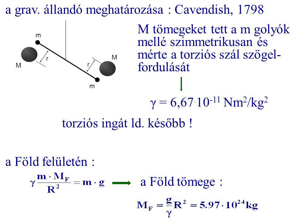 a grav. állandó meghatározása : Cavendish, 1798 m m M M r r M tömegeket tett a m golyók mellé szimmetrikusan és mérte a torziós szál szögel- fordulásá