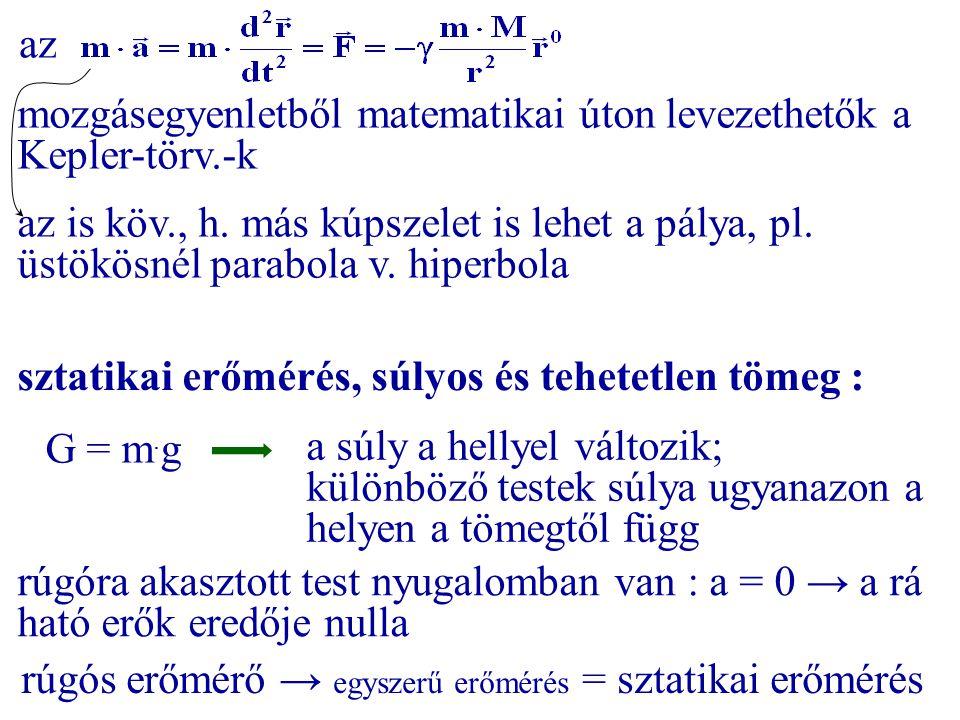mozgásegyenletből matematikai úton levezethetők a Kepler-törv.-k az az is köv., h. más kúpszelet is lehet a pálya, pl. üstökösnél parabola v. hiperbol