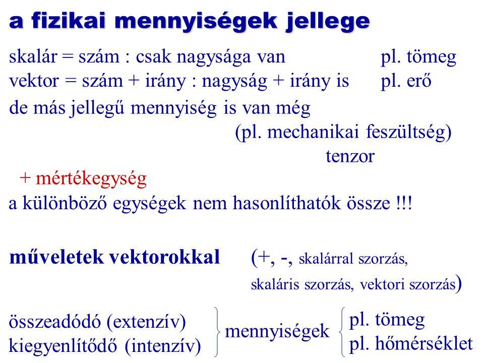 súly ~ tömeg (G = m.
