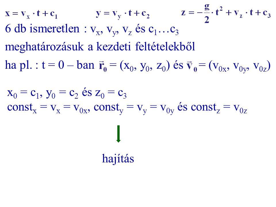 6 db ismeretlen : v x, v y, v z és c 1 …c 3 meghatározásuk a kezdeti feltételekből ha pl. : t = 0 – ban = (x 0, y 0, z 0 ) és = (v 0x, v 0y, v 0z ) x