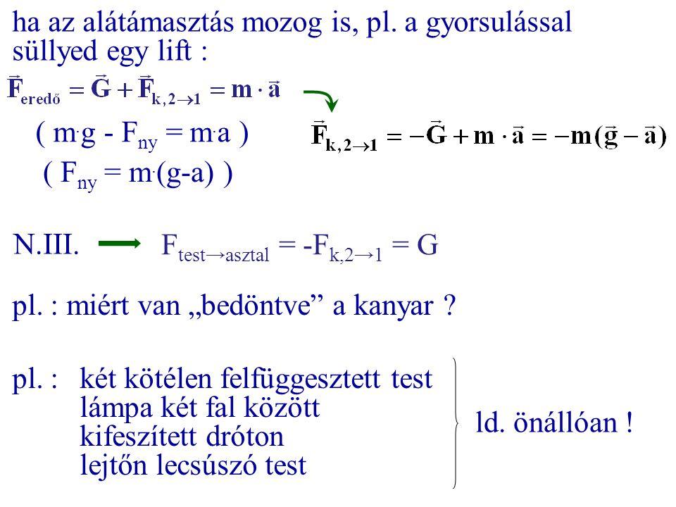 ha az alátámasztás mozog is, pl. a gyorsulással süllyed egy lift : ( m. g - F ny = m. a ) ( F ny = m. (g-a) ) N.III. F test→asztal = -F k,2→1 = G pl.