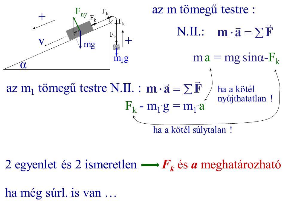 mg F ny α v + + m1gm1g FkFk FkFk FkFk FkFk N.II.: m. a = mg. sinα-F k az m tömegű testre : az m 1 tömegű testre N.II. : F k - m 1. g = m 1. a ha a köt
