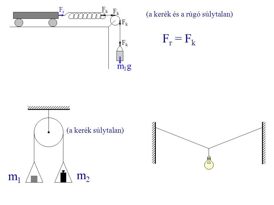 m1gm1g FkFk FkFk FkFk FkFk FrFr F r = F k m1m1 m2m2 (a kerék súlytalan) (a kerék és a rúgó súlytalan)
