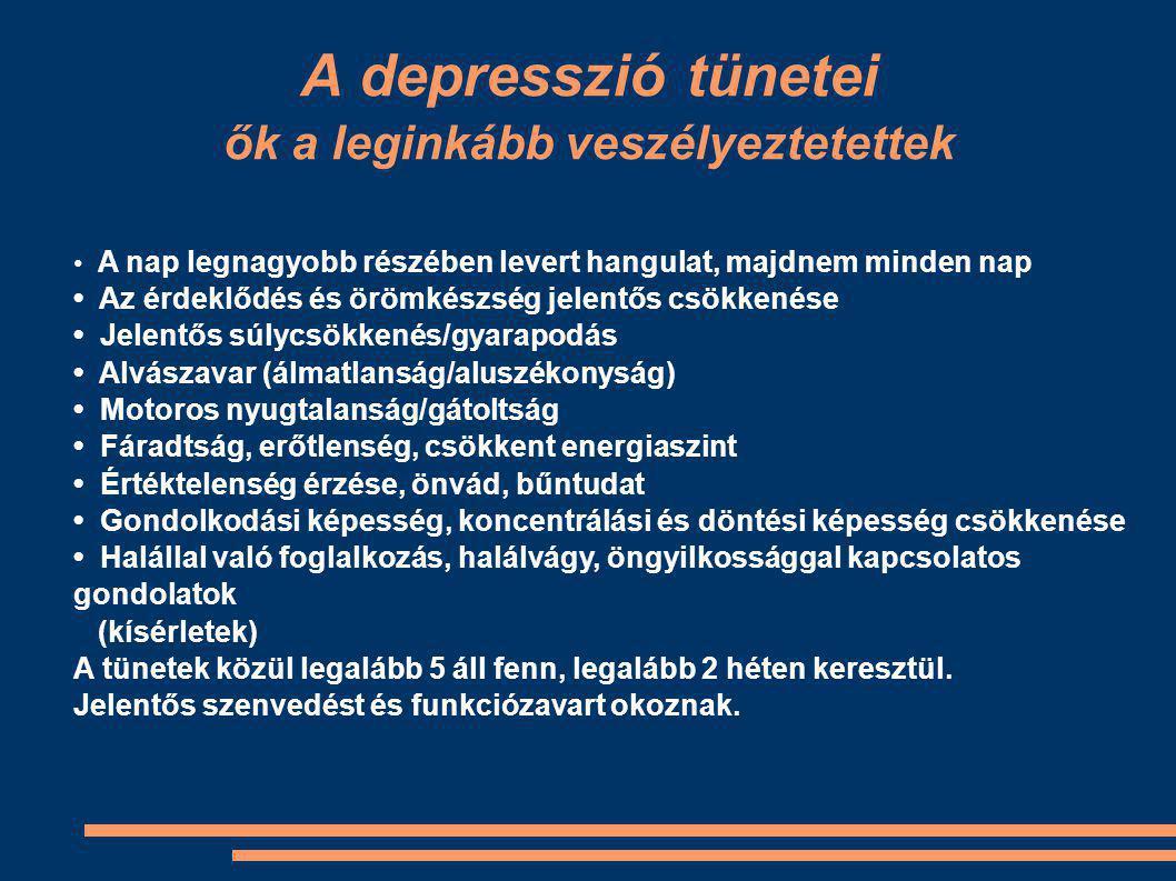 A depresszió tünetei ők a leginkább veszélyeztetettek A nap legnagyobb részében levert hangulat, majdnem minden nap Az érdeklődés és örömkészség jelentős csökkenése Jelentős súlycsökkenés/gyarapodás Alvászavar (álmatlanság/aluszékonyság) Motoros nyugtalanság/gátoltság Fáradtság, erőtlenség, csökkent energiaszint Értéktelenség érzése, önvád, bűntudat Gondolkodási képesség, koncentrálási és döntési képesség csökkenése Halállal való foglalkozás, halálvágy, öngyilkossággal kapcsolatos gondolatok (kísérletek) A tünetek közül legalább 5 áll fenn, legalább 2 héten keresztül.