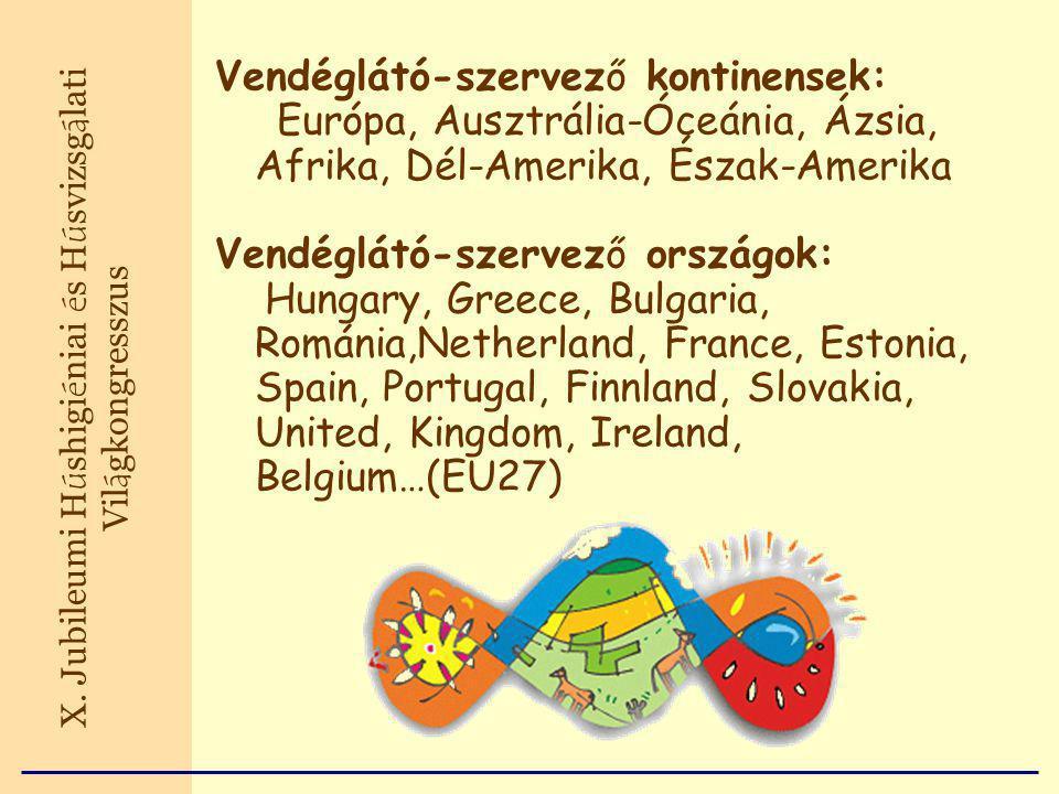 Vendéglátó-szervező kontinensek: Európa, Ausztrália-Óceánia, Ázsia, Afrika, Dél-Amerika, Észak-Amerika Vendéglátó-szervező országok: Hungary, Greece, Bulgaria, Románia,Netherland, France, Estonia, Spain, Portugal, Finnland, Slovakia, United, Kingdom, Ireland, Belgium…(EU27) X.