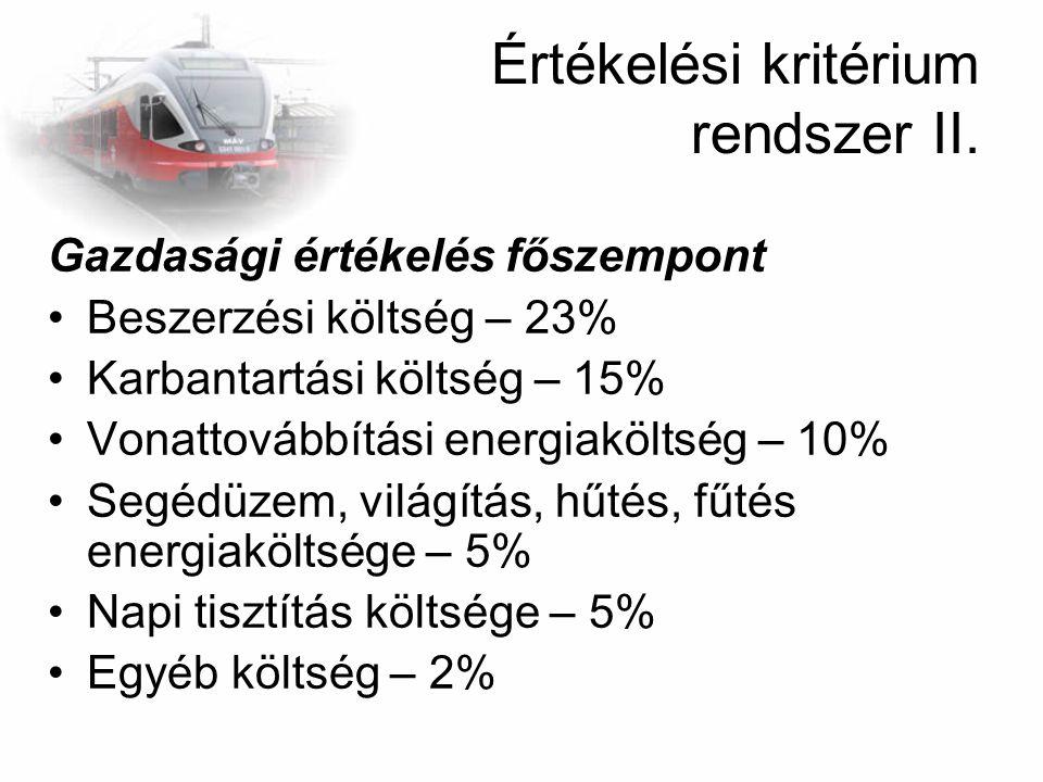 Értékelési kritérium rendszer II. Gazdasági értékelés főszempont Beszerzési költség – 23% Karbantartási költség – 15% Vonattovábbítási energiaköltség
