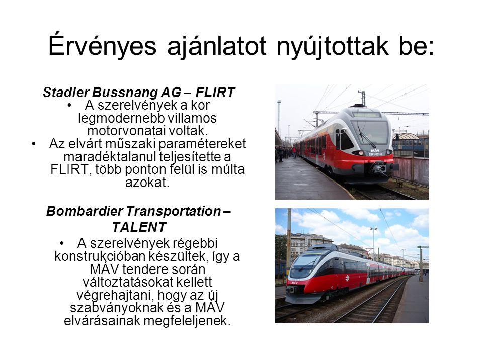 Érvényes ajánlatot nyújtottak be: Stadler Bussnang AG – FLIRT A szerelvények a kor legmodernebb villamos motorvonatai voltak. Az elvárt műszaki paramé