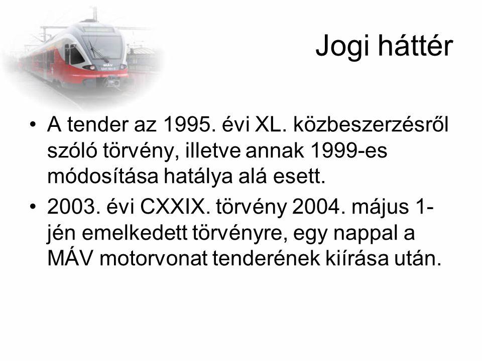 Jogi háttér A tender az 1995. évi XL. közbeszerzésről szóló törvény, illetve annak 1999-es módosítása hatálya alá esett. 2003. évi CXXIX. törvény 2004