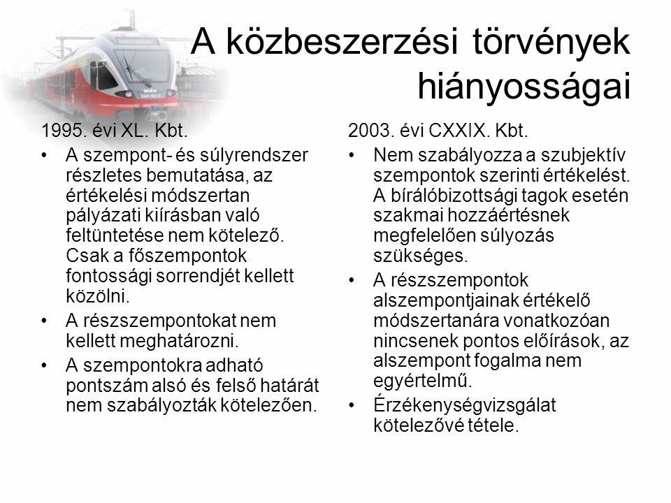 A közbeszerzési törvények hiányosságai 1995. évi XL. Kbt. A szempont- és súlyrendszer részletes bemutatása, az értékelési módszertan pályázati kiírásb