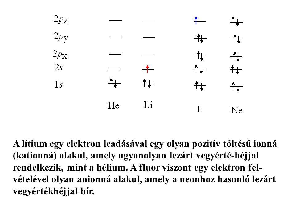 A lítium egy elektron leadásával egy olyan pozitív töltésű ionná (kationná) alakul, amely ugyanolyan lezárt vegyérté-héjjal rendelkezik, mint a hélium.
