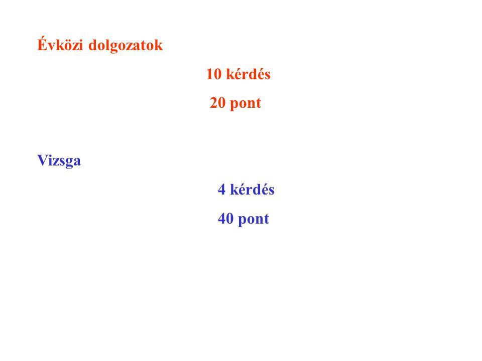 Évközi dolgozatok 10 kérdés 20 pont Vizsga 4 kérdés 40 pont