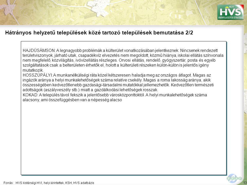 13 HAJDÚSÁMSON: A legnagyobb problémák a külterület vonatkozásában jelentkeznek: Nincsenek rendezett területviszonyok, járható utak, csapadékvíz elvez