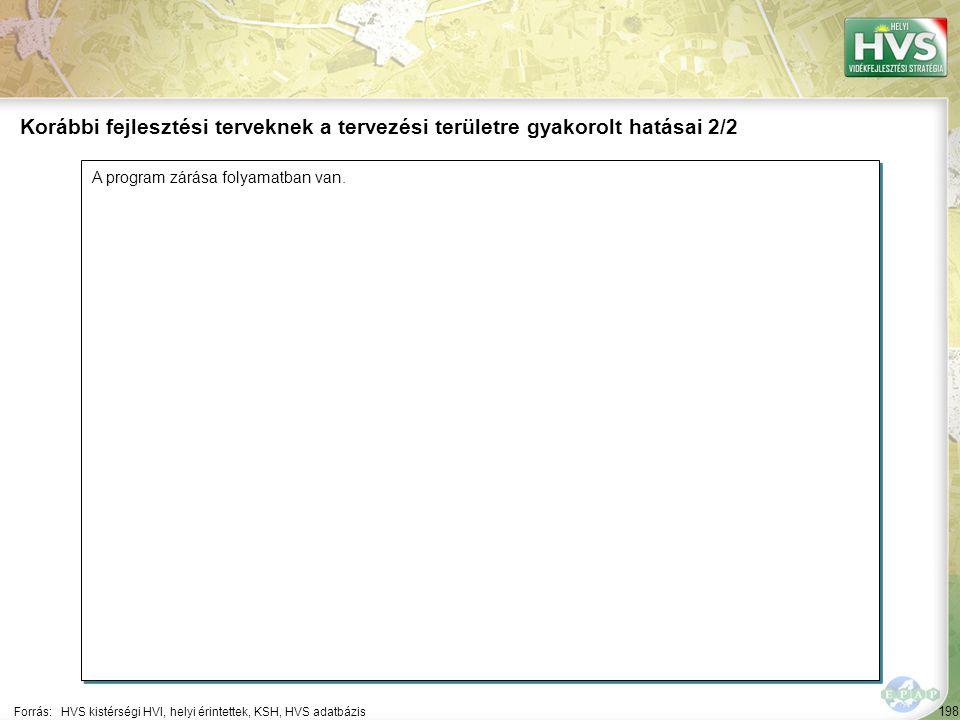 198 A program zárása folyamatban van. Forrás:HVS kistérségi HVI, helyi érintettek, KSH, HVS adatbázis Korábbi fejlesztési terveknek a tervezési terüle