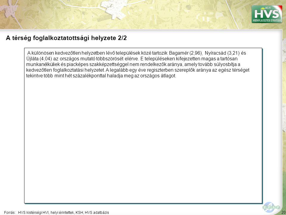 20 A különösen kedvezőtlen helyzetben lévő települések közé tartozik Bagamér (2,96), Nyíracsád (3,21) és Újláta (4,04) az országos mutató többszörösét