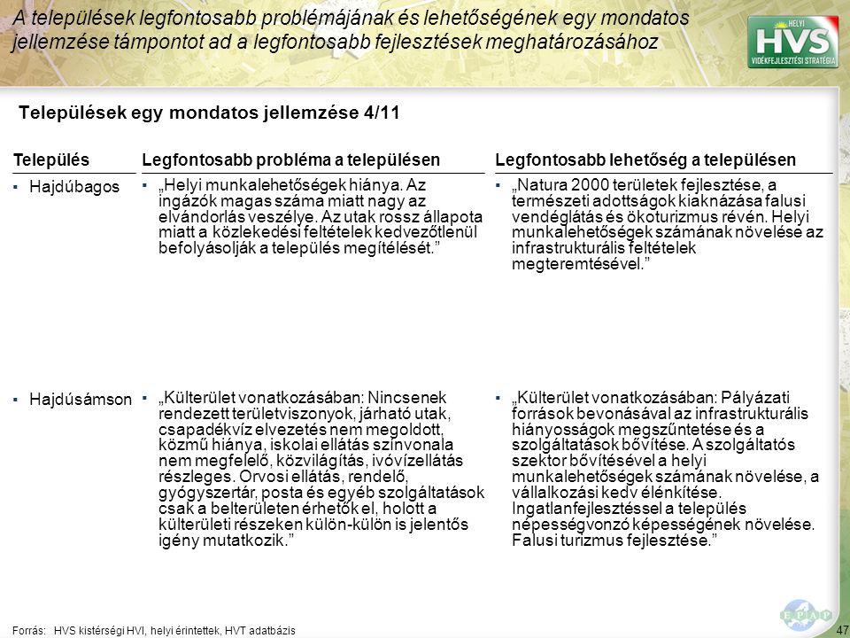 """47 Települések egy mondatos jellemzése 4/11 A települések legfontosabb problémájának és lehetőségének egy mondatos jellemzése támpontot ad a legfontosabb fejlesztések meghatározásához Forrás:HVS kistérségi HVI, helyi érintettek, HVT adatbázis TelepülésLegfontosabb probléma a településen ▪Hajdúbagos ▪""""Helyi munkalehetőségek hiánya."""