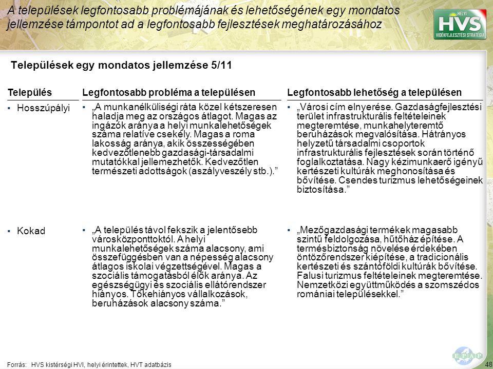 48 Települések egy mondatos jellemzése 5/11 A települések legfontosabb problémájának és lehetőségének egy mondatos jellemzése támpontot ad a legfontos